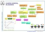 ENZIMAS: red de conceptos