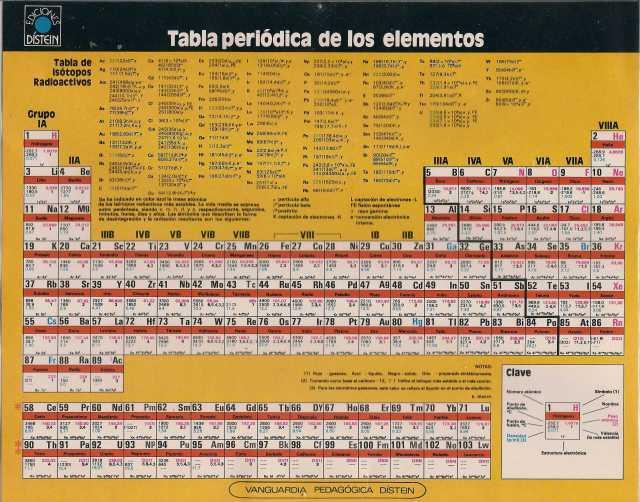 Tabla periodica interactiva merck descargar choice image la tabla periodica completa pdf choice image periodic table and tabla periodica completa con valencias pdf urtaz Image collections