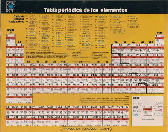 Tabla periodica interactiva merck descargar choice image la tabla periodica completa pdf choice image periodic table and tabla periodica completa con valencias pdf urtaz Choice Image
